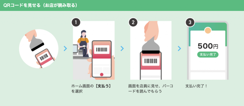 Steps showing the clerk scanning your QR code