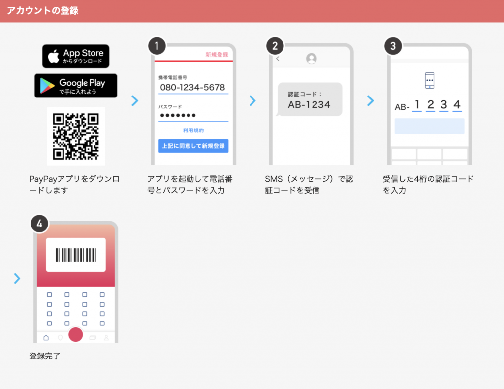 Screens showing the app and passcode entry forms