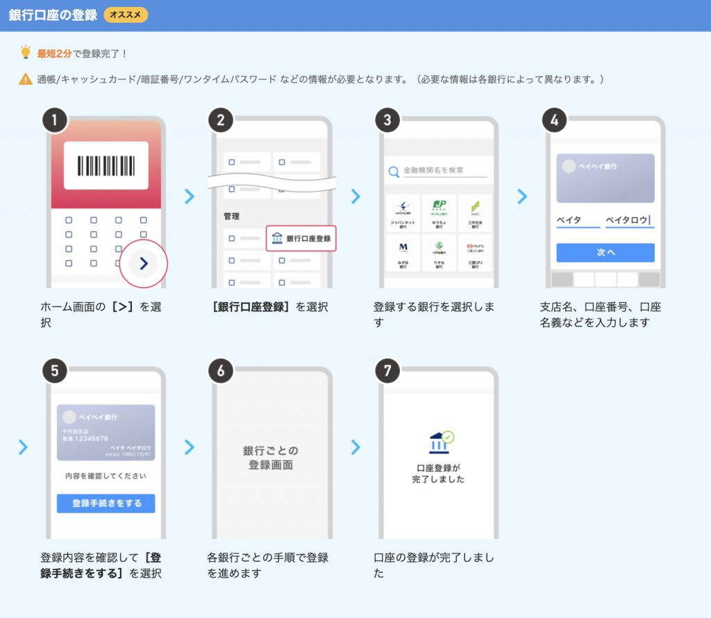 Steps guiding you to charge Paypay with your bank account without worrying about not getting a credit card in Japan